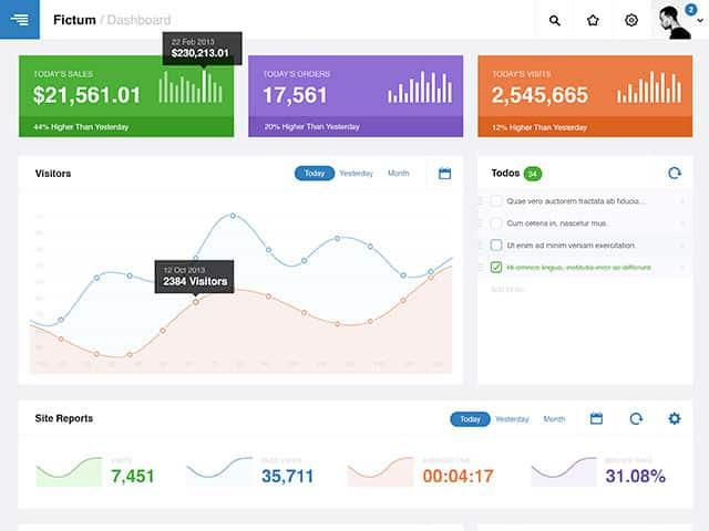 Free UI Kits: full-dashboard-UI-psd