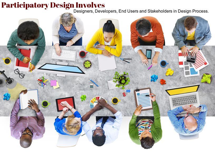 Participatory design Involves the user